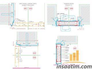 Kapı Detay Çizimleri (Sistem – Nokta Detayları)