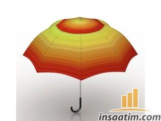 Şemsiye Çizimi - 3D Model