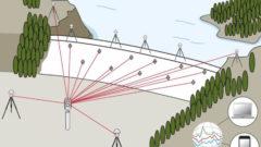 Barajlar ve Hidroelektrik Santrallerin Harita Çalışmaları
