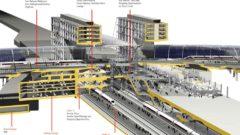 Mega Yapılar – Berlin Tren Garı (Belgesel)