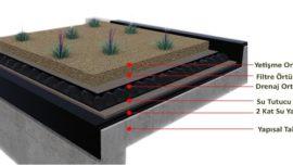 Teras Bahçelerinde Su Yalıtımı