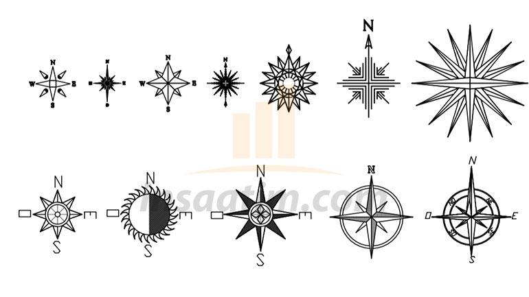 Dwg Kuzey (North) İşaret Çizimleri
